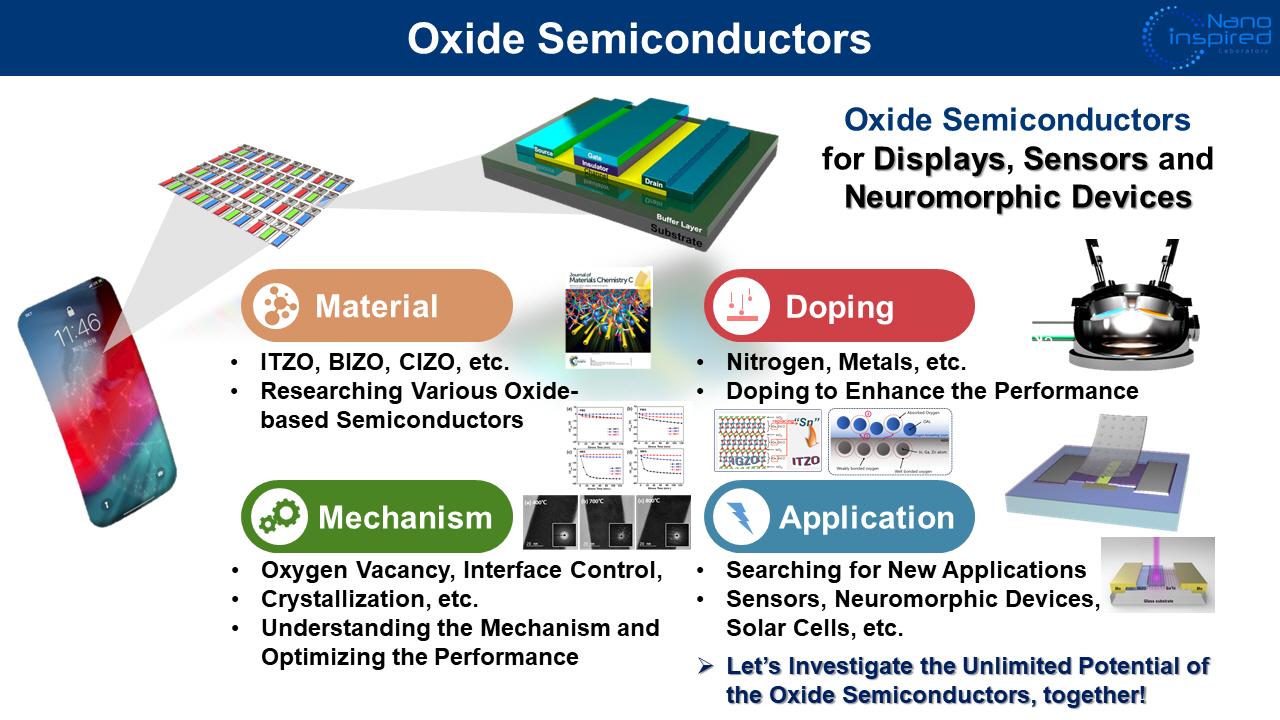 Oxide Semiconductors